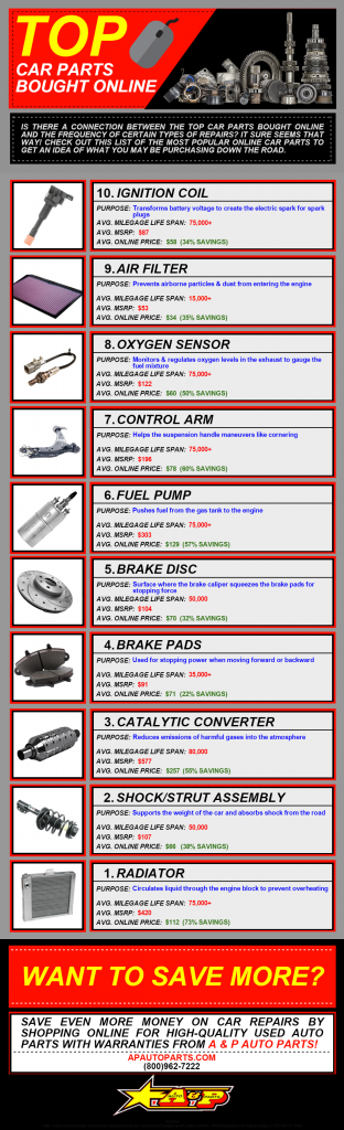 top car parts bought online poster